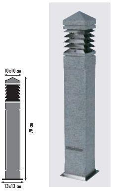 https://oknonadom.pl/wp-content/uploads/2021/04/royal-botania-lighthouse-granite-70-cm.jpg